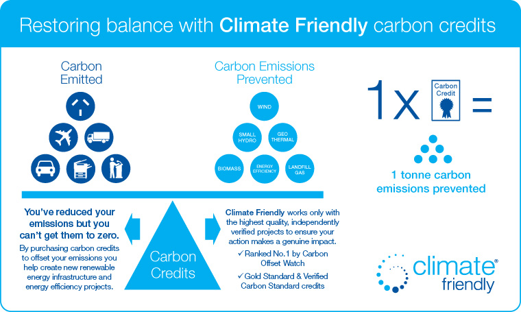 CLF0100-Infographic_CarbonCredits-760Horizontal_v1b.jpg
